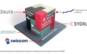 Deutsche Börse, Swisscom and Sygnum enter into strategic partnership to build a trusted digital asset ecosystem